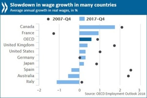 Employment Outlook_v2
